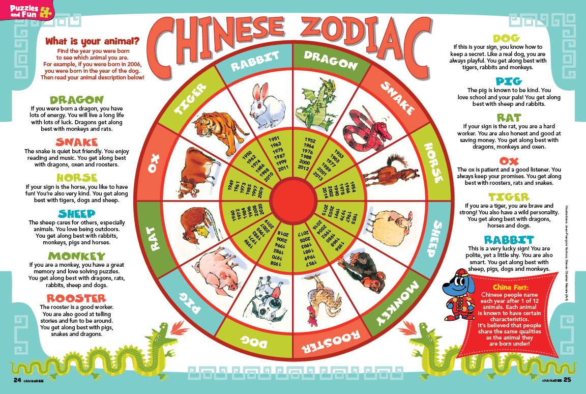 chinese zodiac Information for those born under the chinese zodiac sing of the rabbit.